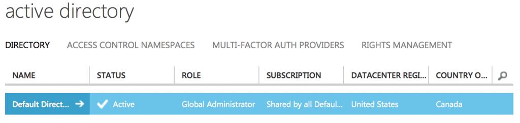 Active Directory Default Directory